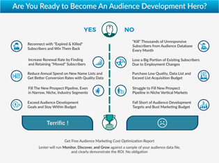 Ready To Become Audience Development Hero?